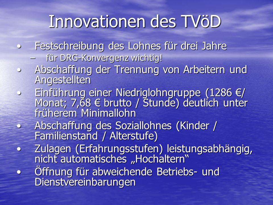 Innovationen des TVöD Festschreibung des Lohnes für drei JahreFestschreibung des Lohnes für drei Jahre –für DRG-Konvergenz wichtig.