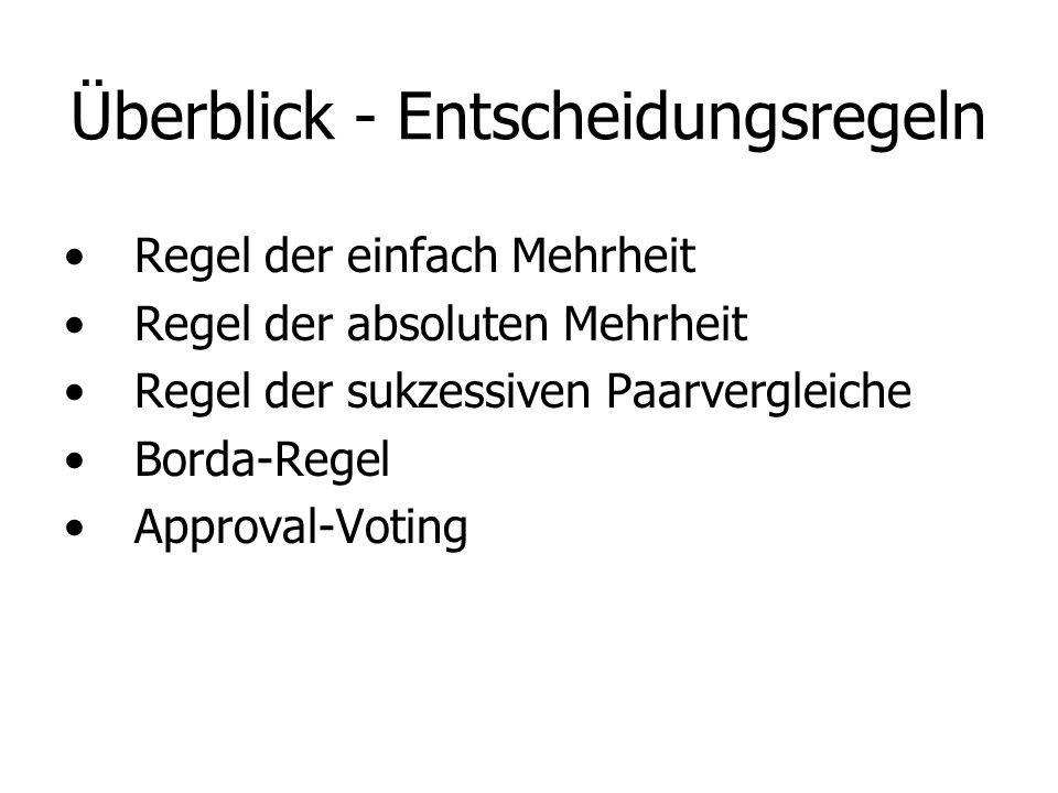 Überblick - Entscheidungsregeln Regel der einfach Mehrheit Regel der absoluten Mehrheit Regel der sukzessiven Paarvergleiche Borda-Regel Approval-Voting