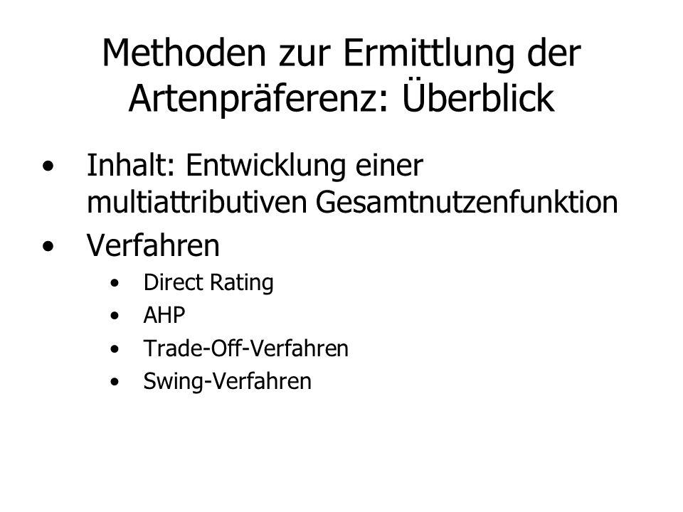 Methoden zur Ermittlung der Artenpräferenz: Überblick Inhalt: Entwicklung einer multiattributiven Gesamtnutzenfunktion Verfahren Direct Rating AHP Trade-Off-Verfahren Swing-Verfahren