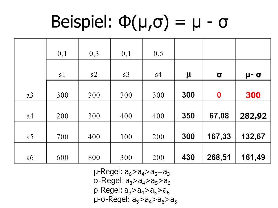 Beispiel: Φ(μ,σ) = μ - σ 0,10,30,10,5 s1s2s3s4 μσ σ μ- σ a3300 0 a4200300400 35067,08 282,92 a5700400100200 300167,33132,67 a6600800300200 430268,51161,49 μ-Regel: a 6 >a 4 >a 5 =a 3 σ-Regel: a 3 >a 4 >a 5 >a 6 ρ-Regel: a 3 >a 4 >a 5 >a 6 μ-σ-Regel: a 3 >a 4 >a 6 >a 5