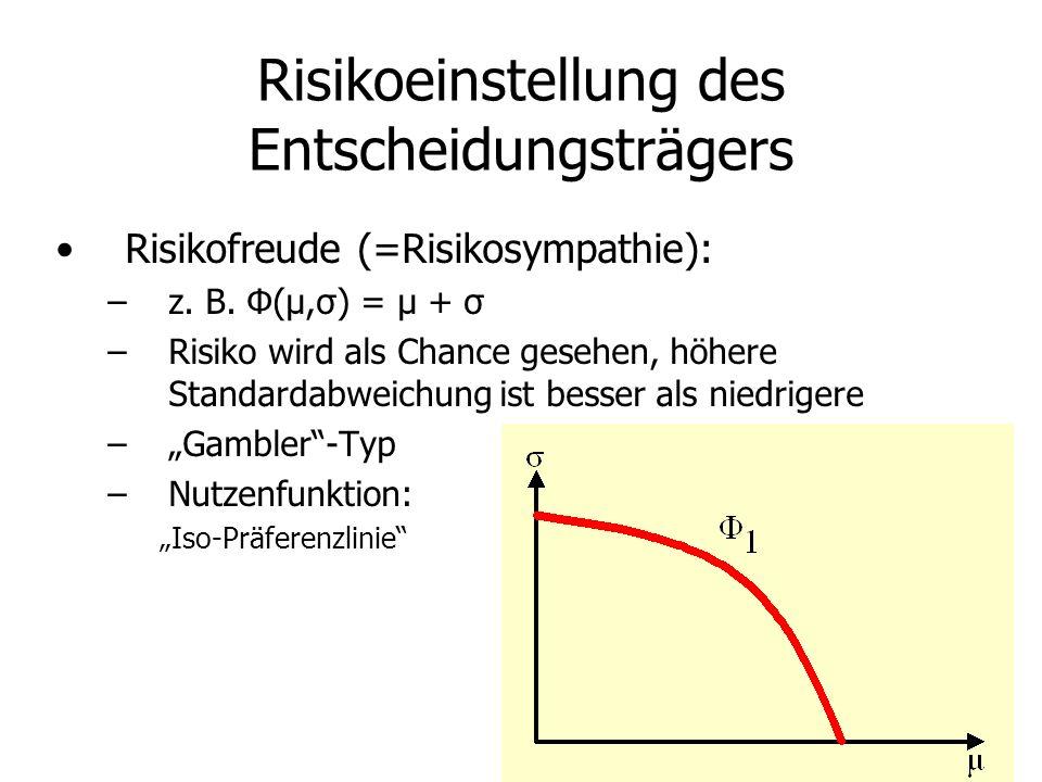 Risikoeinstellung des Entscheidungsträgers Risikofreude (=Risikosympathie): –z.