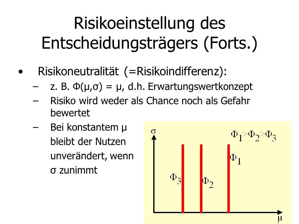 Risikoeinstellung des Entscheidungsträgers (Forts.) Risikoneutralität (=Risikoindifferenz): –z.