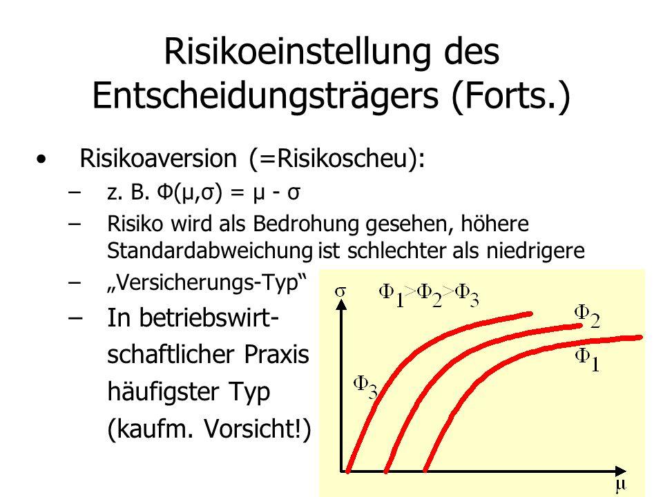 Risikoeinstellung des Entscheidungsträgers (Forts.) Risikoaversion (=Risikoscheu): –z.