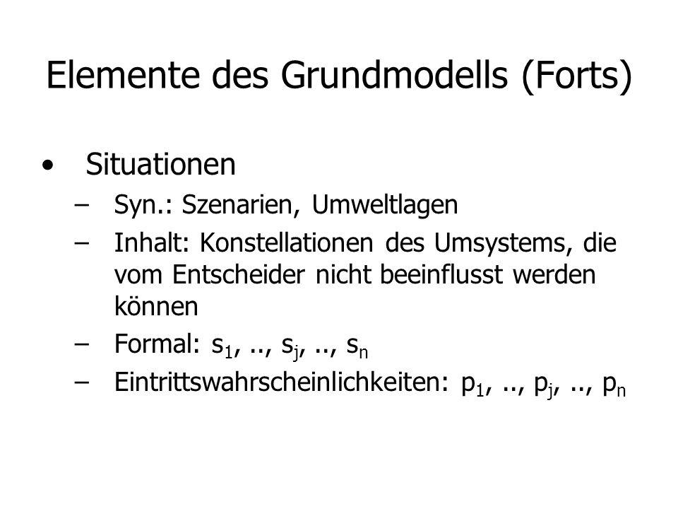 Elemente des Grundmodells (Forts) Ziele –Formal: z 1,.., z h,.., z k Ergebnisse –Inhalt: Wert, den Alternative a i bzgl.