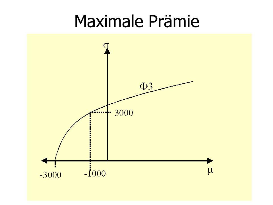 Maximale Prämie