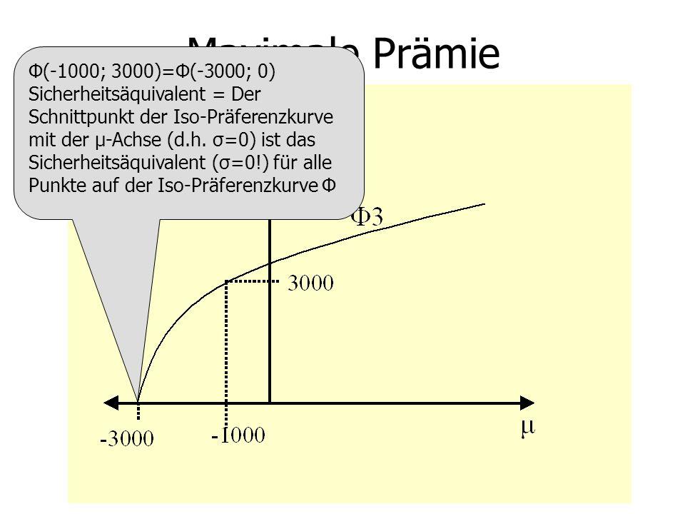 Φ(-1000; 3000)=Φ(-3000; 0) Sicherheitsäquivalent = Der Schnittpunkt der Iso-Präferenzkurve mit der μ-Achse (d.h.