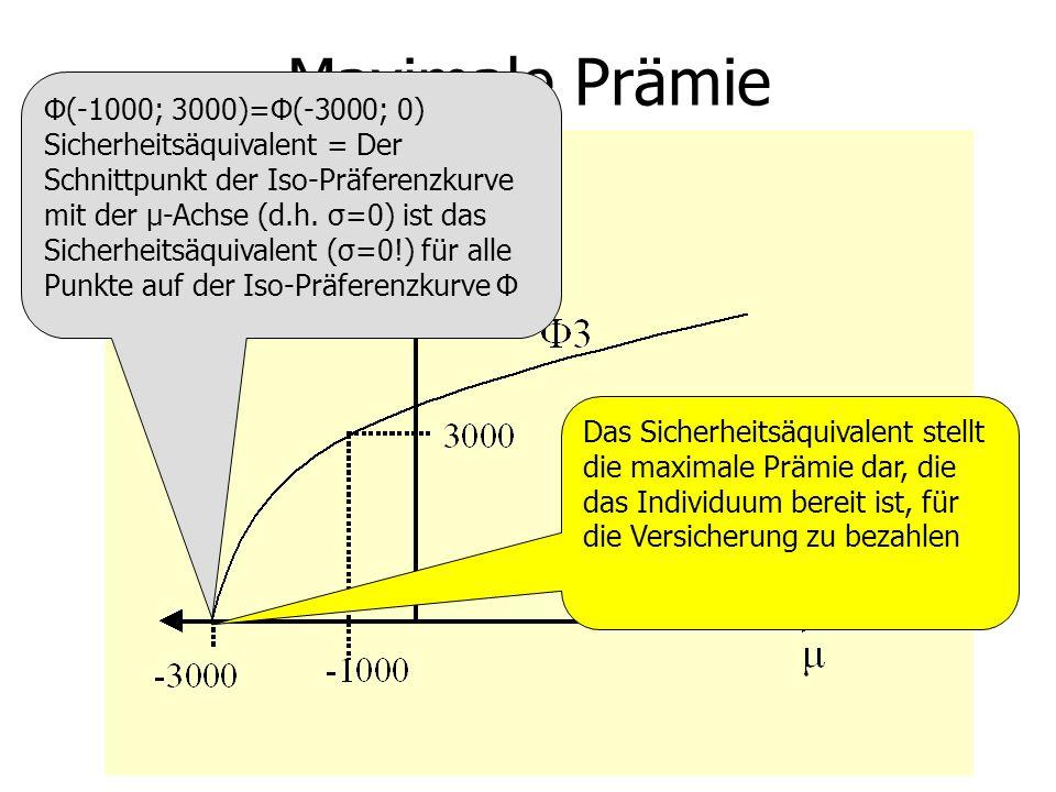 Maximale Prämie Φ(-1000; 3000)=Φ(-3000; 0) Sicherheitsäquivalent = Der Schnittpunkt der Iso-Präferenzkurve mit der μ-Achse (d.h.