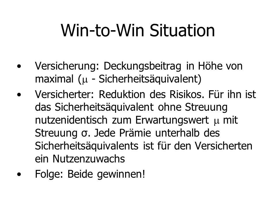 Win-to-Win Situation Versicherung: Deckungsbeitrag in Höhe von maximal ( - Sicherheitsäquivalent) Versicherter: Reduktion des Risikos.