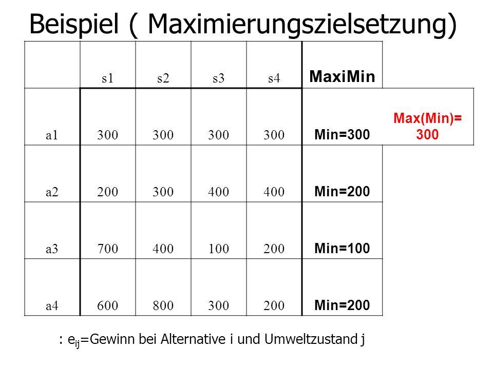 Beispiel ( Maximierungszielsetzung) s1s2s3s4 MaxiMin a1300 Min=300 Max(Min)= 300 a2200300400 Min=200 a3700400100200 Min=100 a4600800300200 Min=200 : e ij =Gewinn bei Alternative i und Umweltzustand j