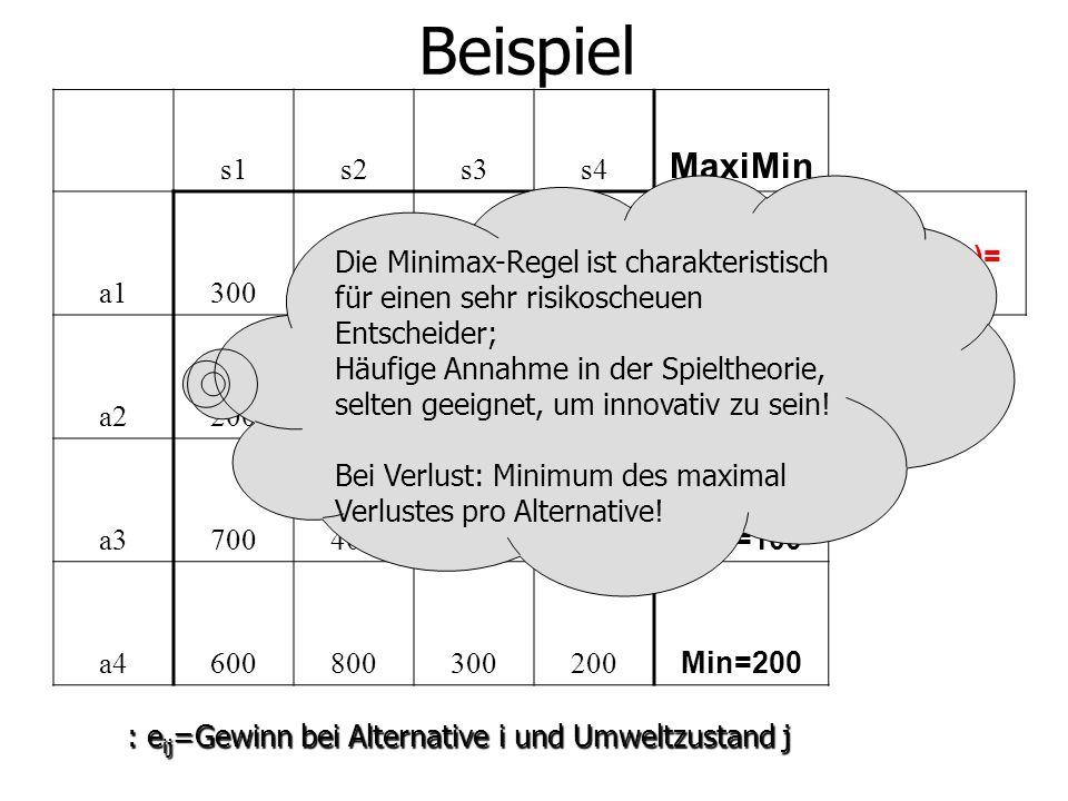 Beispiel s1s2s3s4 MaxiMin a1300 Min=300 Max(Min)= 300 a2200300400 Min=200 a3700400100200 Min=100 a4600800300200 Min=200 : e ij =Gewinn bei Alternative i und Umweltzustand j Die Minimax-Regel ist charakteristisch für einen sehr risikoscheuen Entscheider; Häufige Annahme in der Spieltheorie, selten geeignet, um innovativ zu sein.