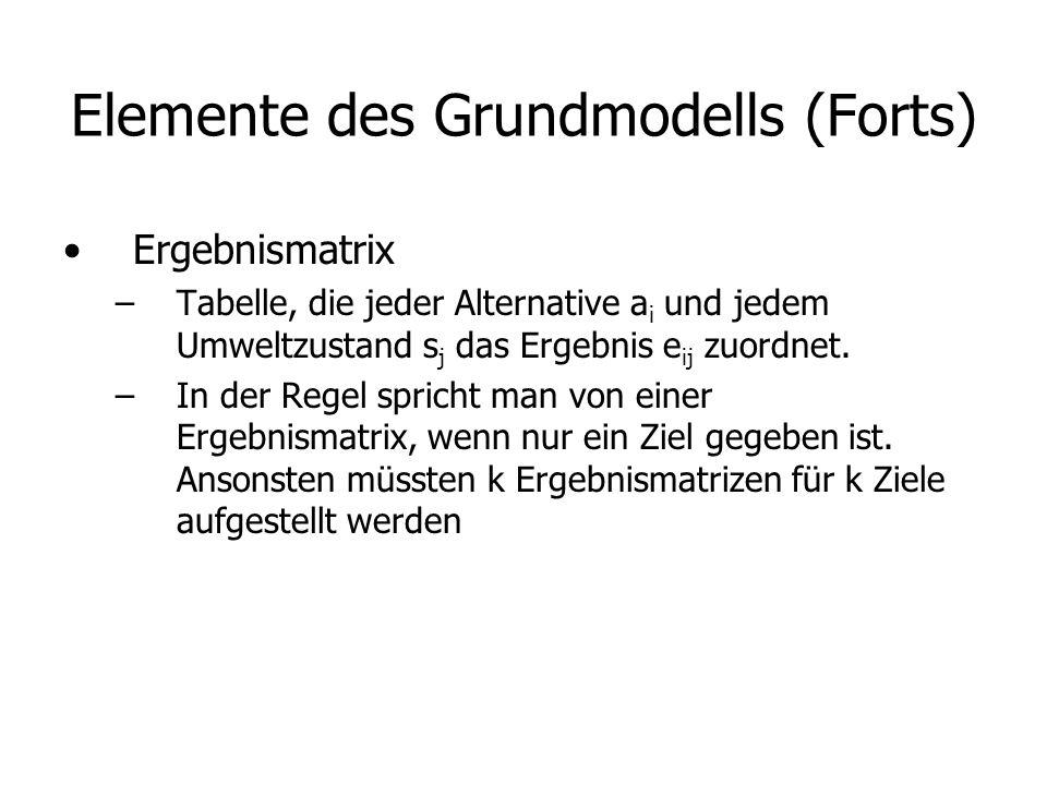 Elemente des Grundmodells (Forts) Ergebnismatrix –Tabelle, die jeder Alternative a i und jedem Umweltzustand s j das Ergebnis e ij zuordnet.