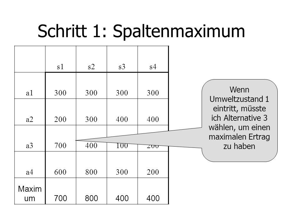 Schritt 1: Spaltenmaximum s1s2s3s4 a1300 a2200300400 a3700400100200 a4600800300200 Maxim um700800400 Wenn Umweltzustand 1 eintritt, müsste ich Alternative 3 wählen, um einen maximalen Ertrag zu haben