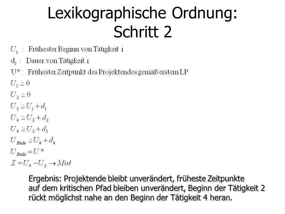 Lexikographische Ordnung: Schritt 2 Ergebnis: Projektende bleibt unverändert, früheste Zeitpunkte auf dem kritischen Pfad bleiben unverändert, Beginn der Tätigkeit 2 rückt möglichst nahe an den Beginn der Tätigkeit 4 heran.