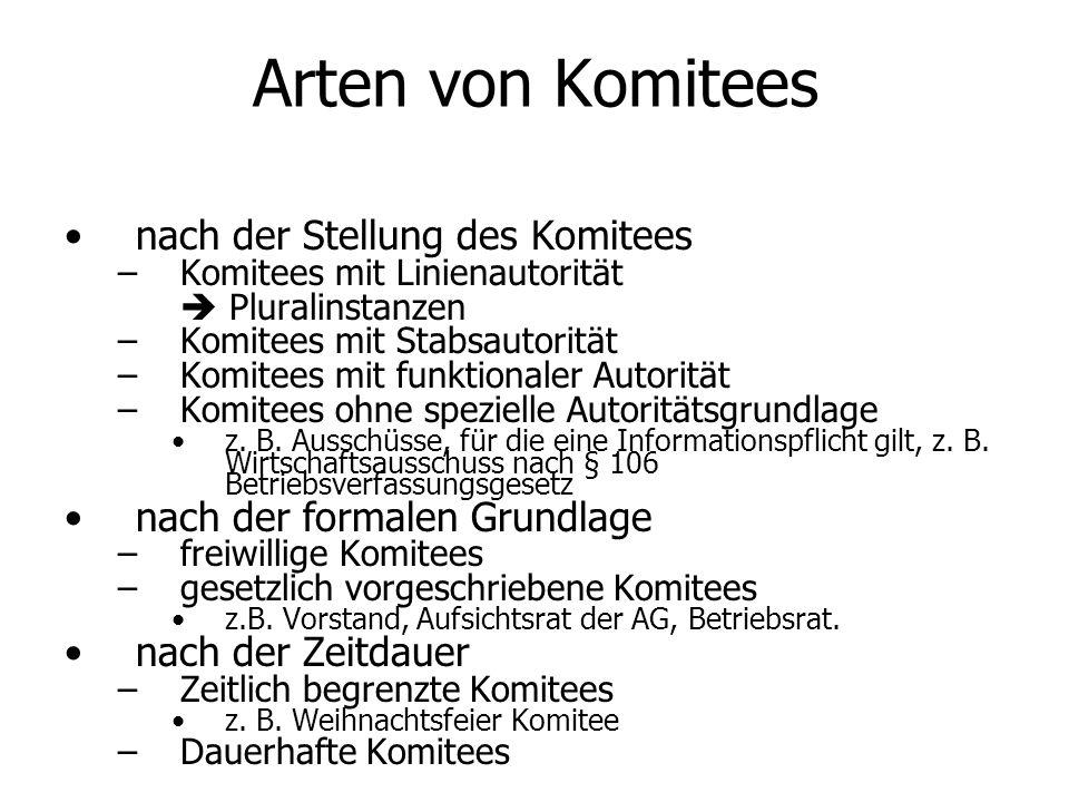 Arten von Komitees nach der Stellung des Komitees –Komitees mit Linienautorität Pluralinstanzen –Komitees mit Stabsautorität –Komitees mit funktionaler Autorität –Komitees ohne spezielle Autoritätsgrundlage z.