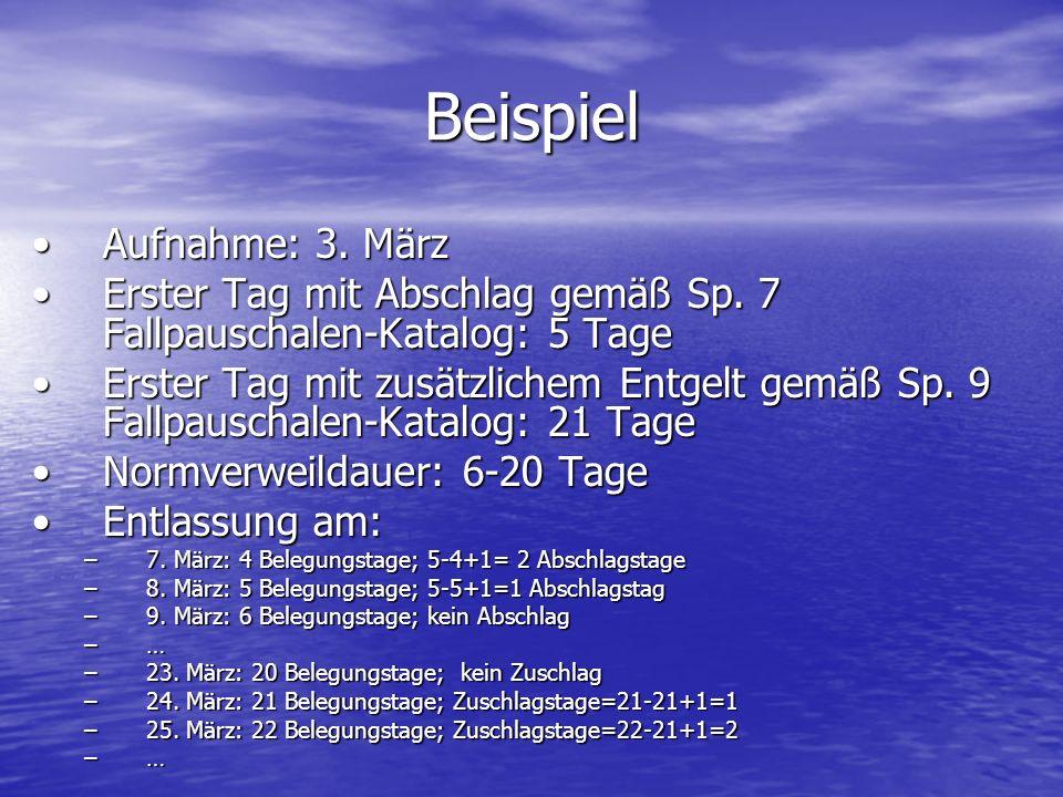 Beispiel Aufnahme: 3. MärzAufnahme: 3. März Erster Tag mit Abschlag gemäß Sp. 7 Fallpauschalen-Katalog: 5 TageErster Tag mit Abschlag gemäß Sp. 7 Fall