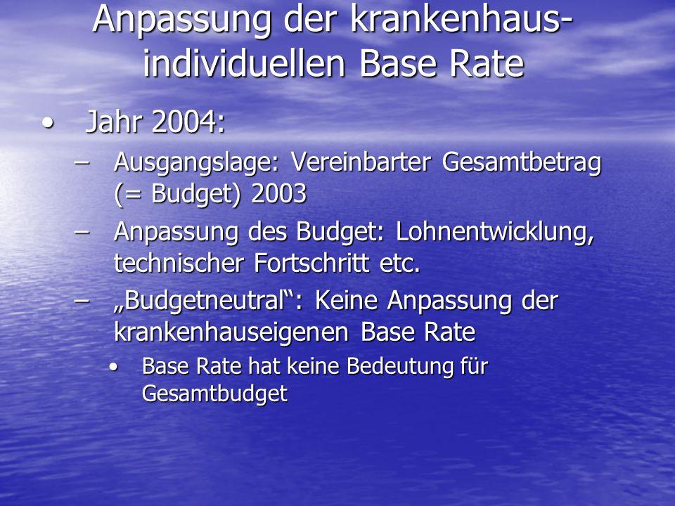 Anpassung der krankenhaus- individuellen Base Rate Jahr 2004:Jahr 2004: –Ausgangslage: Vereinbarter Gesamtbetrag (= Budget) 2003 –Anpassung des Budget