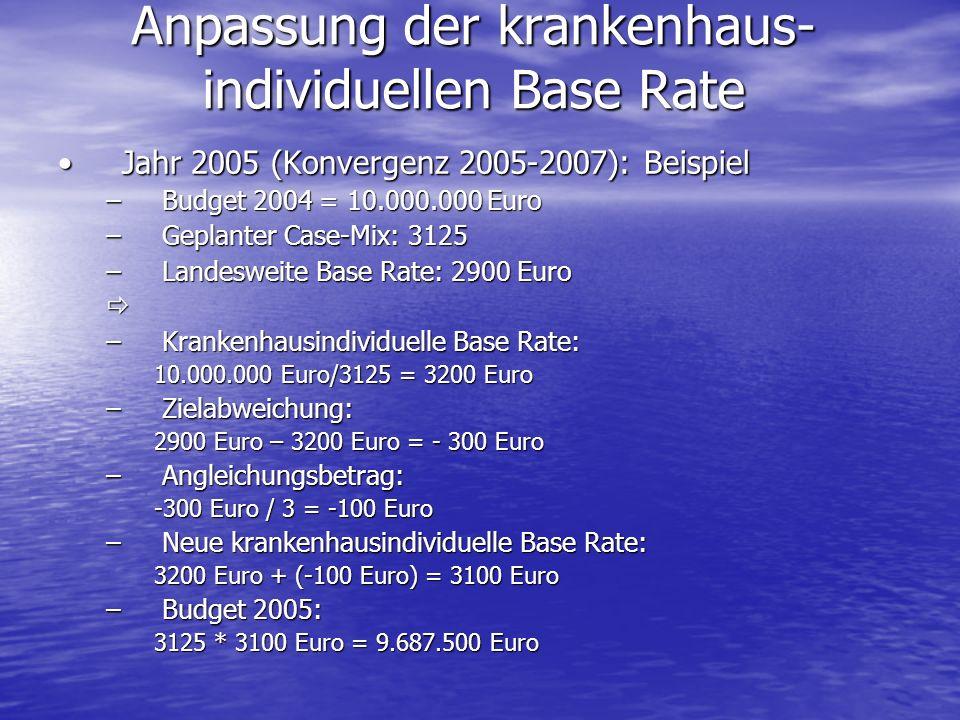 Anpassung der krankenhaus- individuellen Base Rate Jahr 2005 (Konvergenz 2005-2007): BeispielJahr 2005 (Konvergenz 2005-2007): Beispiel –Budget 2004 =