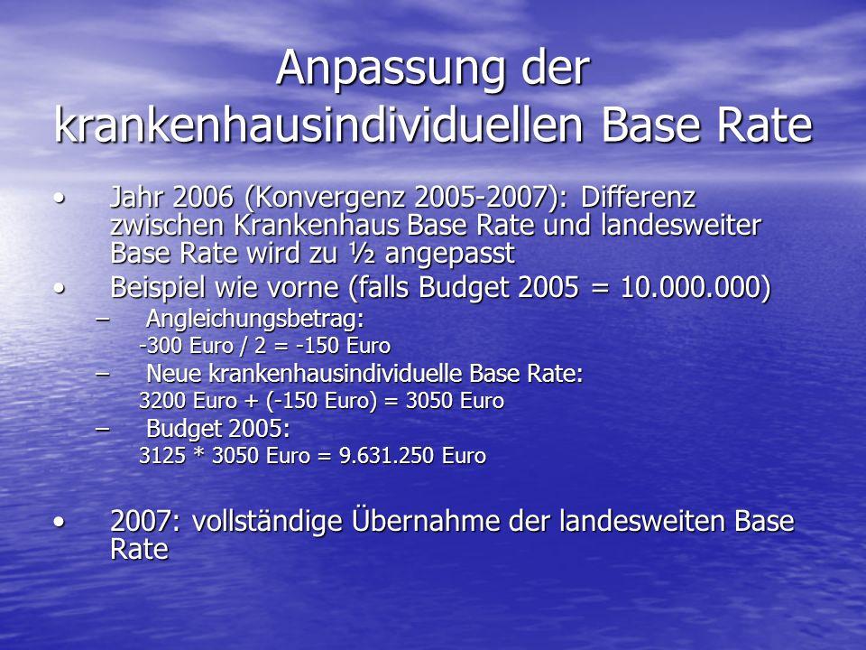 Anpassung der krankenhausindividuellen Base Rate Jahr 2006 (Konvergenz 2005-2007): Differenz zwischen Krankenhaus Base Rate und landesweiter Base Rate