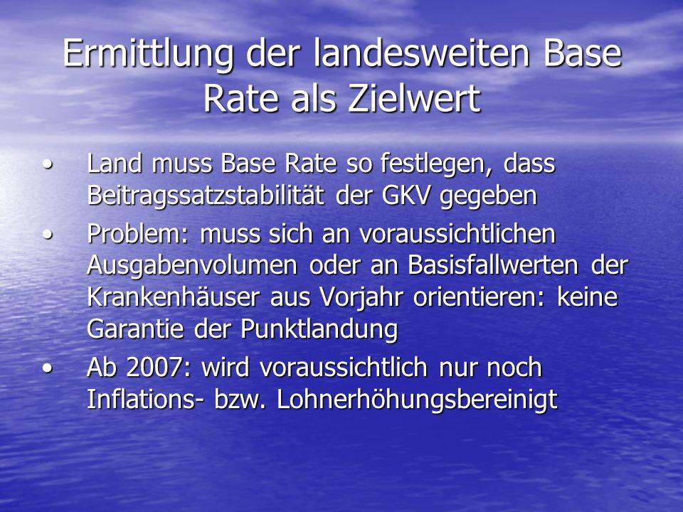 Ermittlung der landesweiten Base Rate als Zielwert Land muss Base Rate so festlegen, dass Beitragssatzstabilität der GKV gegebenLand muss Base Rate so