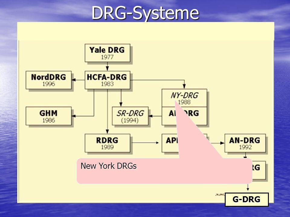 DRG-SystemeG-DRG New York DRGs