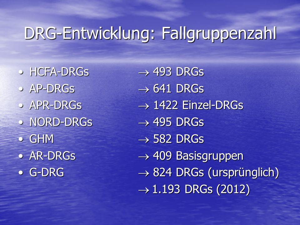 DRG-Entwicklung: Fallgruppenzahl HCFA-DRGs 493 DRGsHCFA-DRGs 493 DRGs AP-DRGs 641 DRGsAP-DRGs 641 DRGs APR-DRGs 1422 Einzel-DRGsAPR-DRGs 1422 Einzel-D