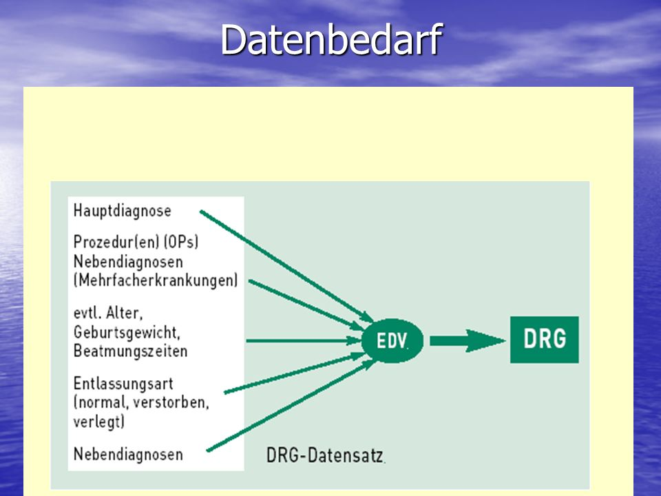 Datenbedarf