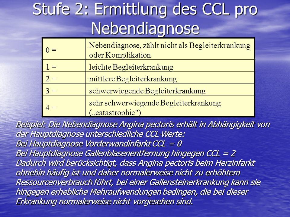 Stufe 2: Ermittlung des CCL pro Nebendiagnose 0 = Nebendiagnose, zählt nicht als Begleiterkrankung oder Komplikation 1 =leichte Begleiterkrankung 2 =m