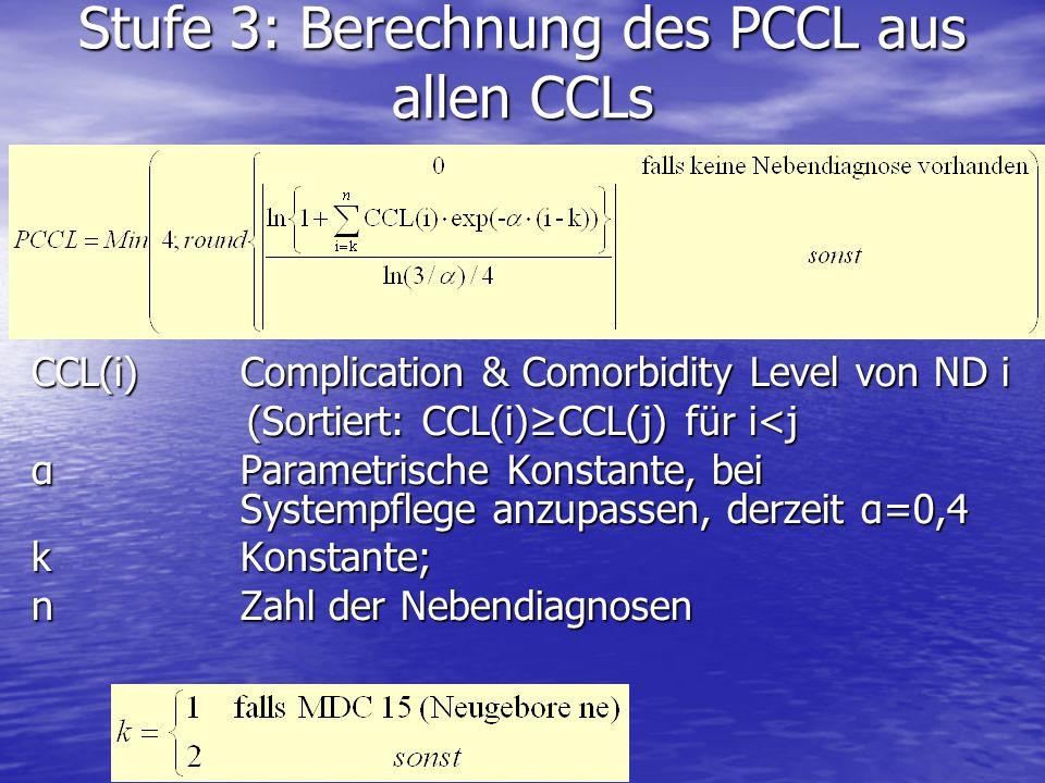 Stufe 3: Berechnung des PCCL aus allen CCLs CCL(i)Complication & Comorbidity Level von ND i (Sortiert: CCL(i)CCL(j) für i<j (Sortiert: CCL(i)CCL(j) fü