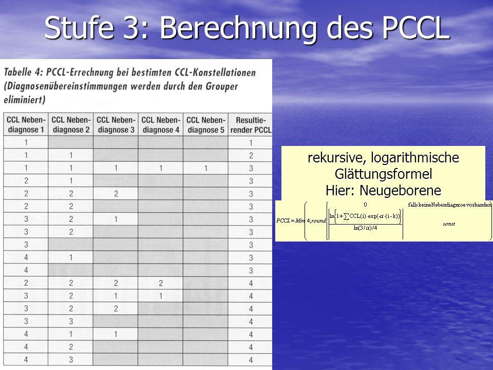 Stufe 3: Berechnung des PCCL rekursive, logarithmische Glättungsformel Hier: Neugeborene
