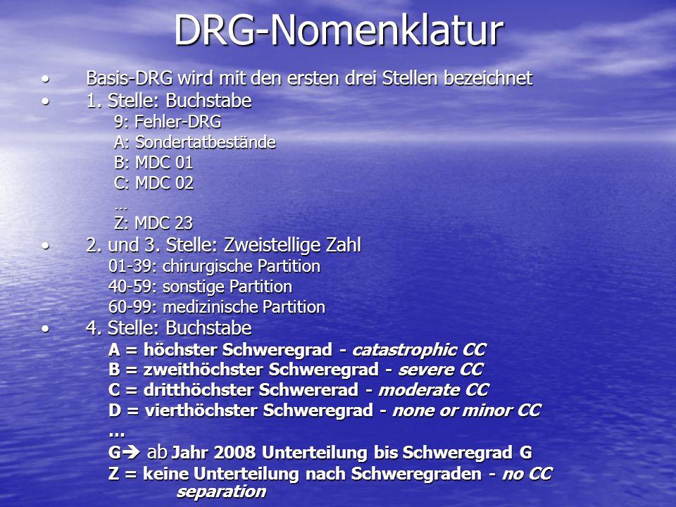DRG-Nomenklatur Basis-DRG wird mit den ersten drei Stellen bezeichnetBasis-DRG wird mit den ersten drei Stellen bezeichnet 1. Stelle: Buchstabe1. Stel