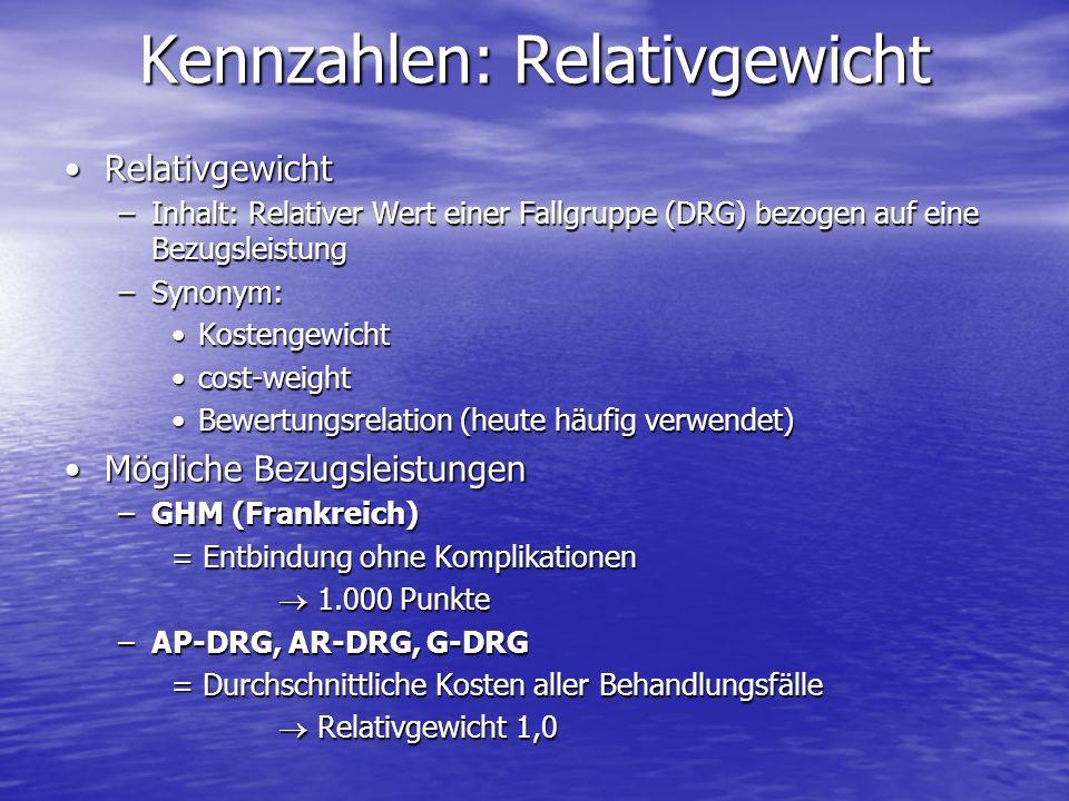 Kennzahlen: Relativgewicht RelativgewichtRelativgewicht –Inhalt: Relativer Wert einer Fallgruppe (DRG) bezogen auf eine Bezugsleistung –Synonym: Koste