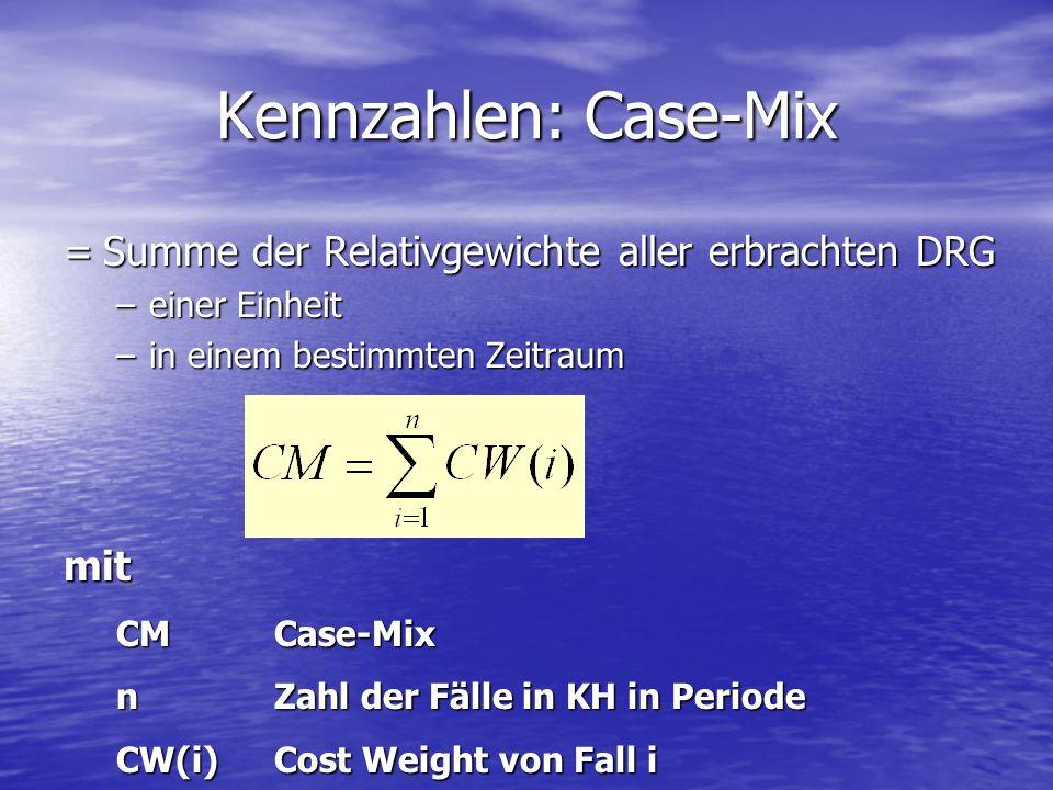 Kennzahlen: Case-Mix =Summe der Relativgewichte aller erbrachten DRG –einer Einheit –in einem bestimmten Zeitraum mit CM Case-Mix nZahl der Fälle in K