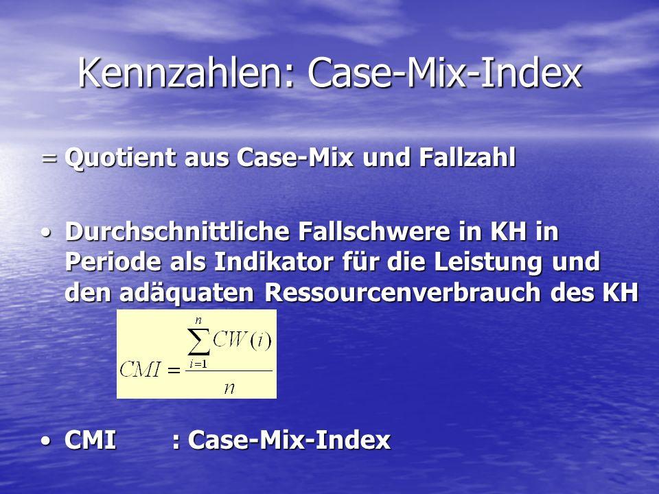 Kennzahlen: Case-Mix-Index =Quotient aus Case-Mix und Fallzahl Durchschnittliche Fallschwere in KH in Periode als Indikator für die Leistung und den a