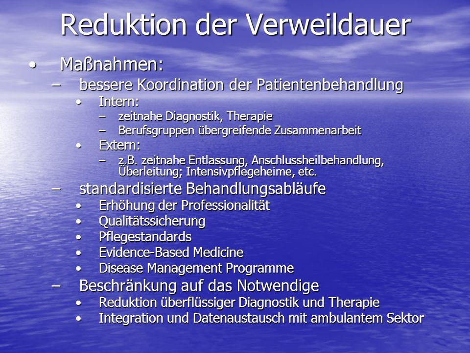 Reduktion der Verweildauer Maßnahmen:Maßnahmen: –bessere Koordination der Patientenbehandlung Intern:Intern: –zeitnahe Diagnostik, Therapie –Berufsgru