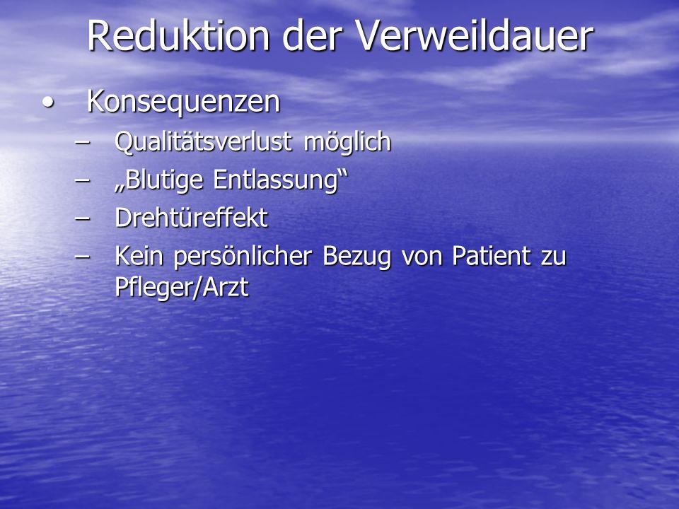 Reduktion der Verweildauer KonsequenzenKonsequenzen –Qualitätsverlust möglich –Blutige Entlassung –Drehtüreffekt –Kein persönlicher Bezug von Patient