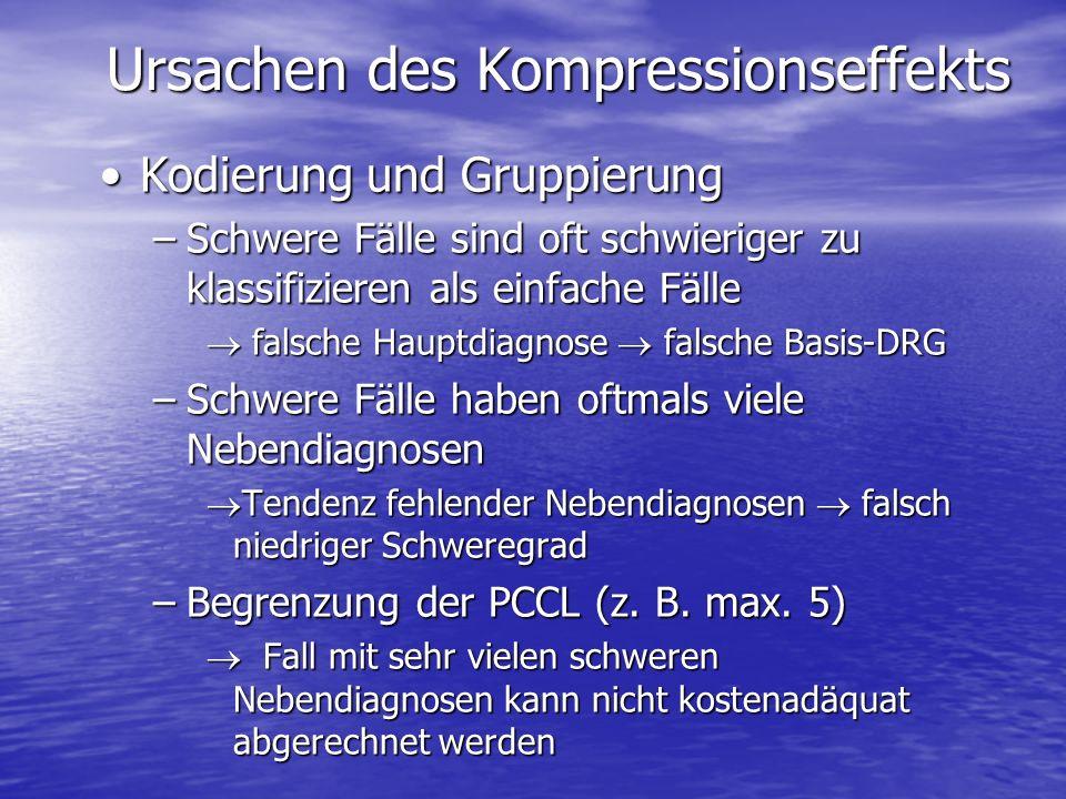 Ursachen des Kompressionseffekts Kodierung und GruppierungKodierung und Gruppierung –Schwere Fälle sind oft schwieriger zu klassifizieren als einfache