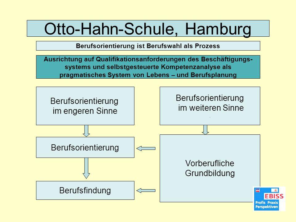 Otto-Hahn-Schule, Hamburg Berufsorientierung ist Berufswahl als Prozess Ausrichtung auf Qualifikationsanforderungen des Beschäftigungssystems und selbstgesteuerte Kompetenzanalyse als pragmatisches System von Lebens – und Berufsplanung Berufsorientierung im engeren Sinne.