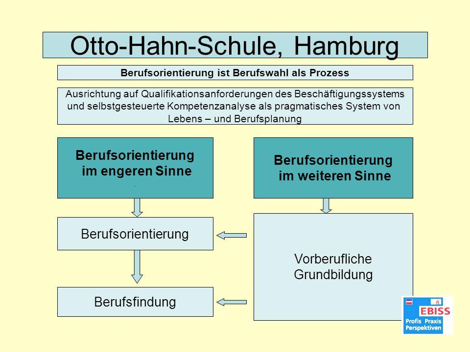 Berufsorientierung im engeren Sinne Berufsorientierung im weiteren Sinne Otto-Hahn-Schule, Hamburg Berufsorientierung umfasst jegliche Information über Berufe, Beratung und Entscheidungshilfe bei der Wahl eines Ausbildungs- und Berufsfeldes.