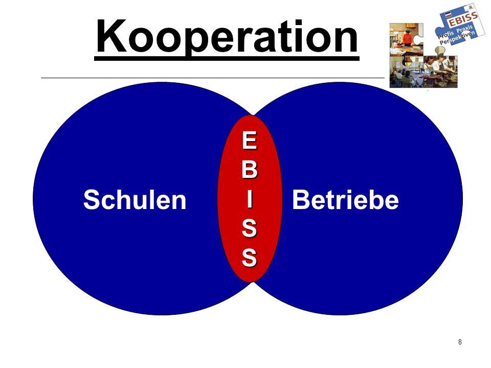 8 Kooperation SchulenBetriebe EBISS