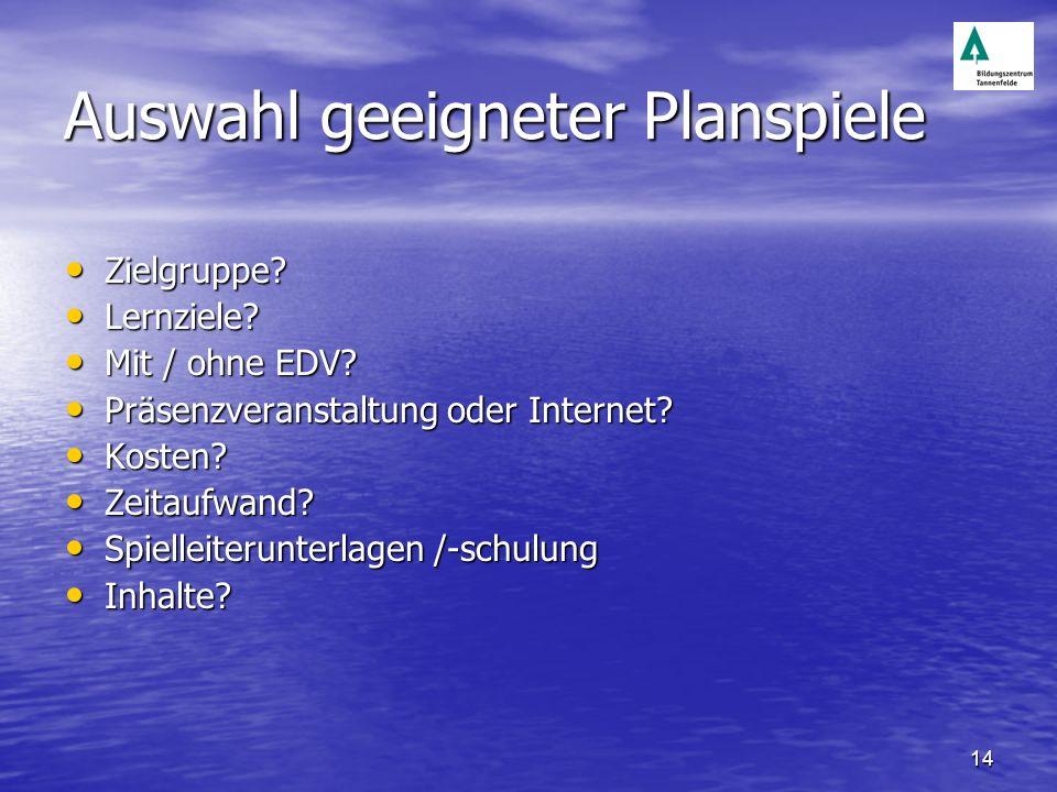 14 Auswahl geeigneter Planspiele Zielgruppe? Zielgruppe? Lernziele? Lernziele? Mit / ohne EDV? Mit / ohne EDV? Präsenzveranstaltung oder Internet? Prä