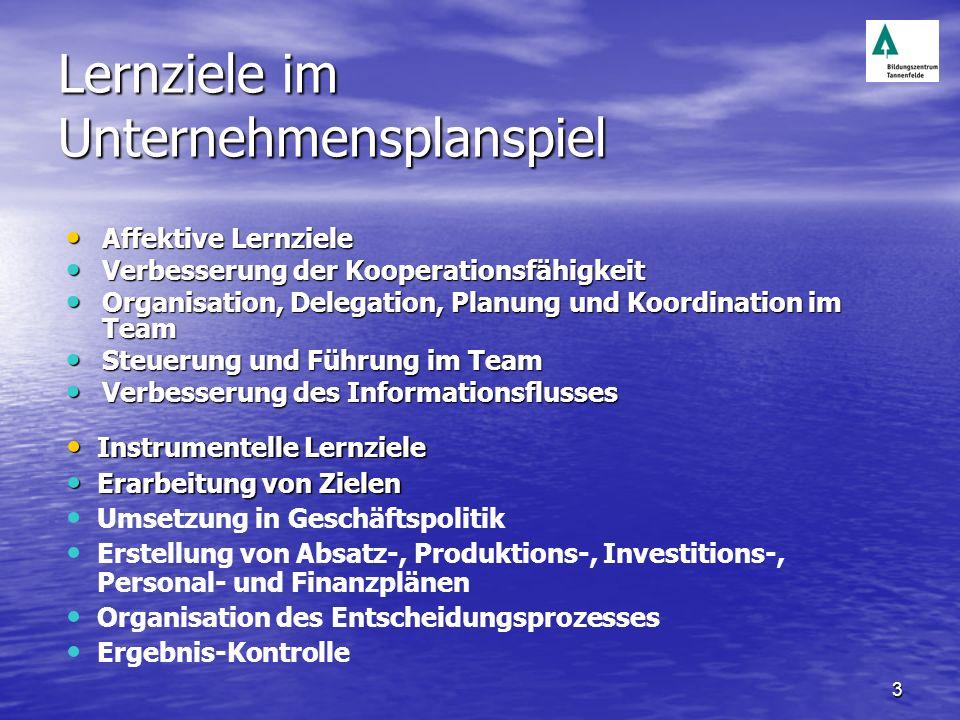 3 Lernziele im Unternehmensplanspiel Affektive Lernziele Affektive Lernziele Verbesserung der Kooperationsfähigkeit Verbesserung der Kooperationsfähig