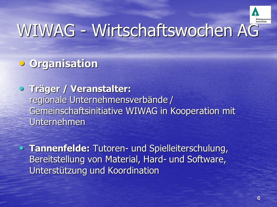 7 WIWAG - Wirtschaftswochen AG Inhalte Inhalte Computergestütztes Planspiel (ca.