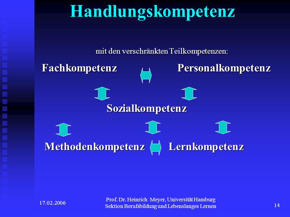 17.02.2006 Prof. Dr. Heinrich Meyer, Universität Hamburg Sektion Berufsbildung und Lebenslanges Lernen 14 Handlungskompetenz mit den verschränkten Tei
