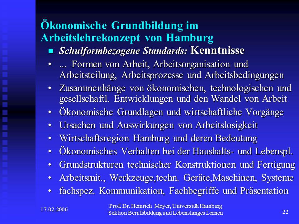 17.02.2006 Prof. Dr. Heinrich Meyer, Universität Hamburg Sektion Berufsbildung und Lebenslanges Lernen 22 Ökonomische Grundbildung im Arbeitslehrekonz