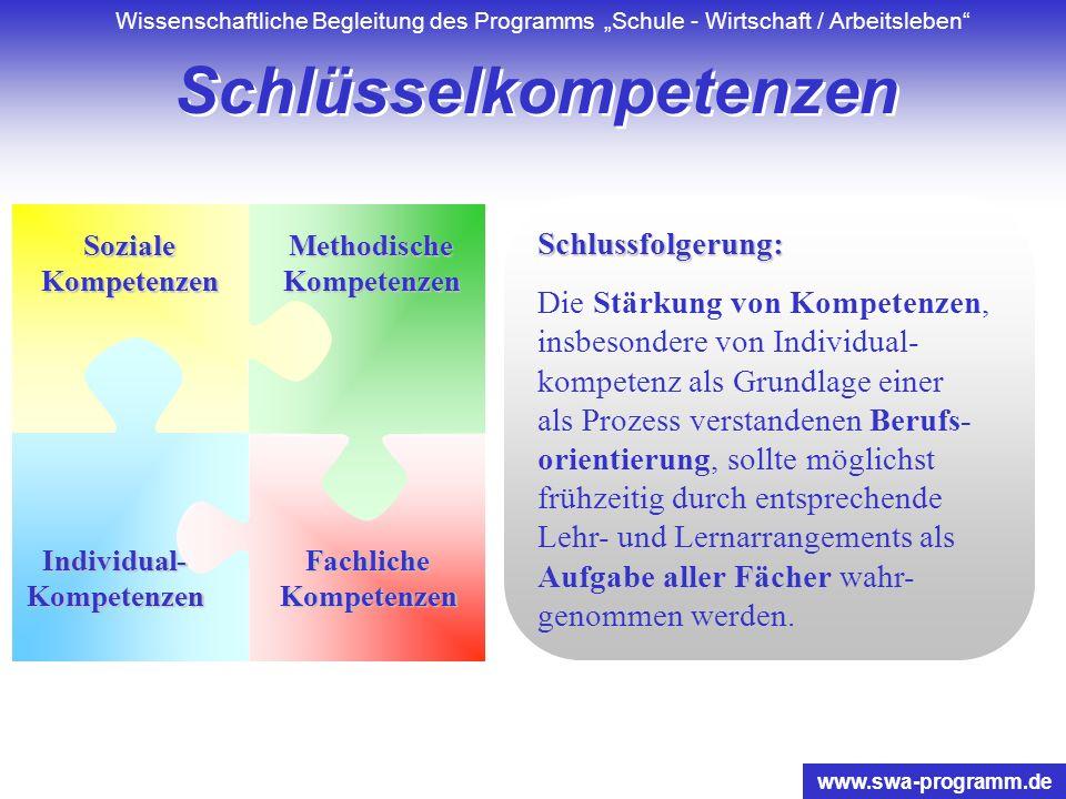 Wissenschaftliche Begleitung des Programms Schule - Wirtschaft / Arbeitsleben www.swa-programm.de Lehrkräfte als Moderatore n Berufs- orientierun g al