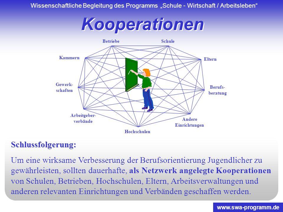 Wissenschaftliche Begleitung des Programms Schule - Wirtschaft / Arbeitsleben www.swa-programm.de Schlüsselkompetenzen Fachliche Kompetenzen Methodisc