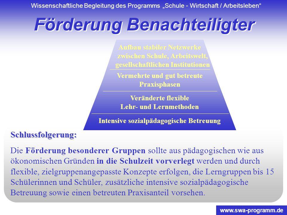 Wissenschaftliche Begleitung des Programms Schule - Wirtschaft / Arbeitsleben www.swa-programm.de Lern- und Lehrformen Schlussfolgerung: Zur Förderung