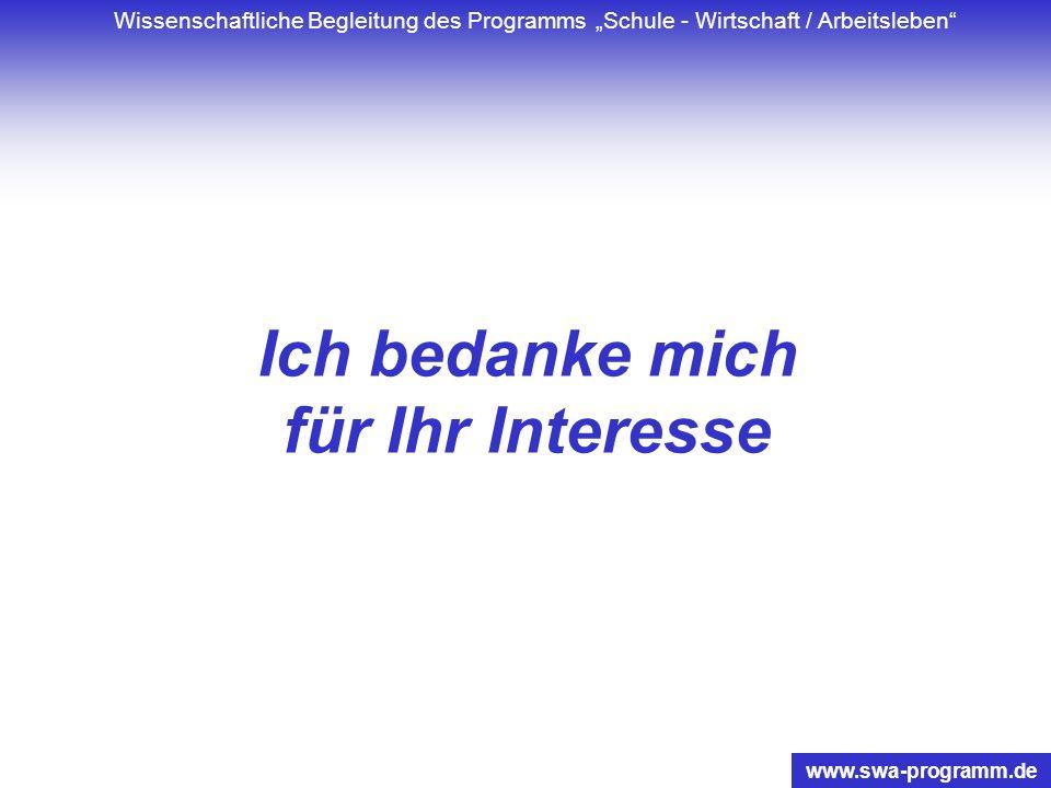 Wissenschaftliche Begleitung des Programms Schule - Wirtschaft / Arbeitsleben www.swa-programm.de Was soll Schule?