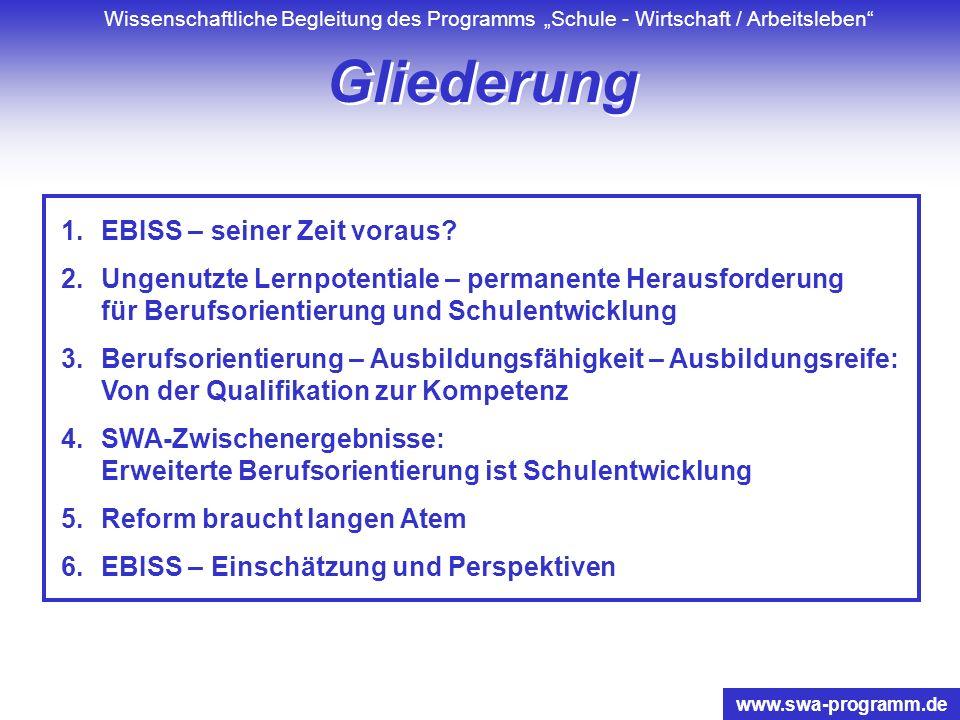 www.swa-programm.de Gliederung 1.EBISS – seiner Zeit voraus.