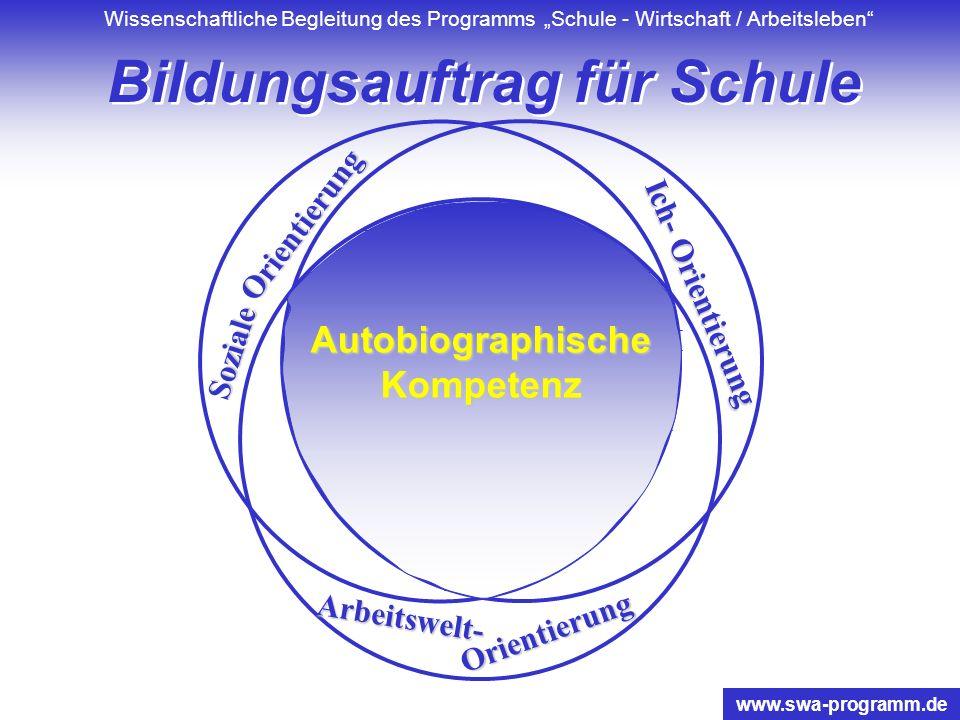Wissenschaftliche Begleitung des Programms Schule - Wirtschaft / Arbeitsleben www.swa-programm.de Kompetenzen Schlüssel- qualifikationen Mertens Bunk